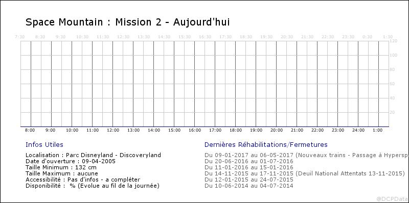 Réhabilitation de Space Mountain : Mission 2 (du 12 janvier au 24 juillet 2015) - Page 32 Fa1_2014