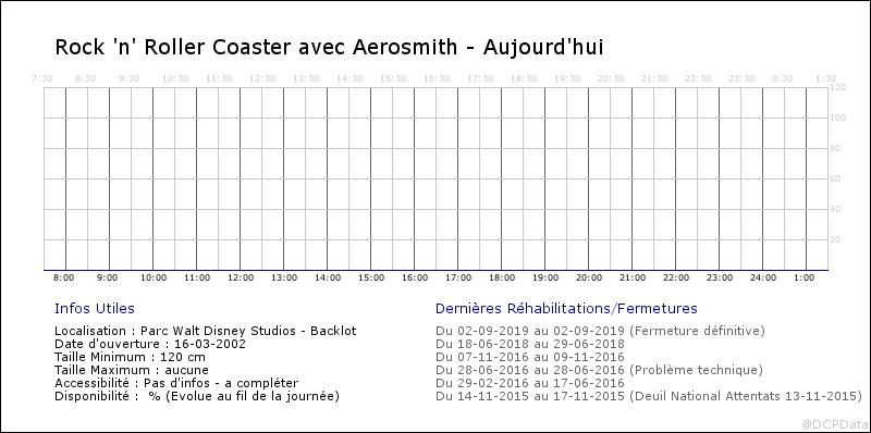 Réhabilitation de Rock'n' Roller Coaster avec Aerosmith (du 29 février au 17 juin 2016 inclus) - Page 17 Fa1_2014