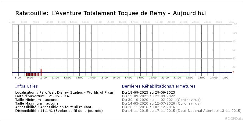 Ratatouille : L'Aventure Totalement Toquée de Rémy - Page 2 Fa1_2014